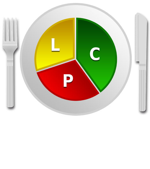 www.dietazonfacile.it